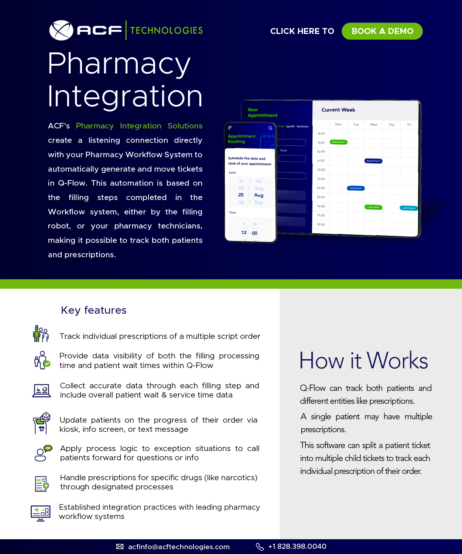 ACFTechnologies_Pharmacy_integration_2021_600x720_landingpage_01